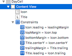 Custom Table View Cell