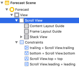 Scroll view frame constraints